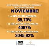 """José Guerra: """"La inflación de noviembre se ubicó en 65,7%. E..."""