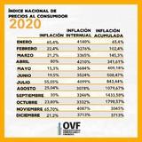 José Guerra: La inflación al cierre de 2020 en Venezuela fue...
