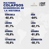 """Ángel Alvarado: """"Venezuela cayó en el peor colapso económico..."""
