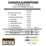 José Guerra: El pueblo no puede comer. El socialismo es hamb...